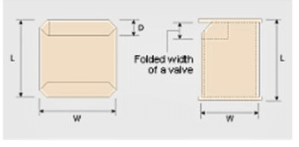 Sizes of Bags & Valves